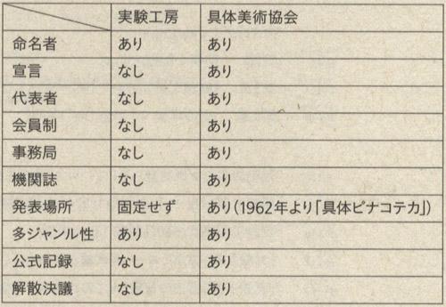 美術展時評_No.029_02