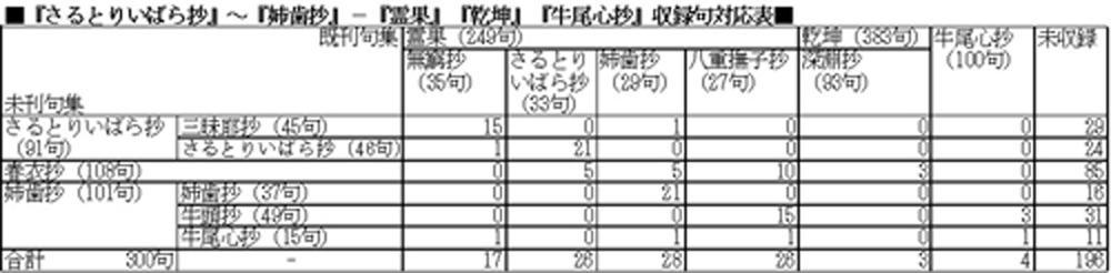 No012_唐門会所蔵安井作品_00